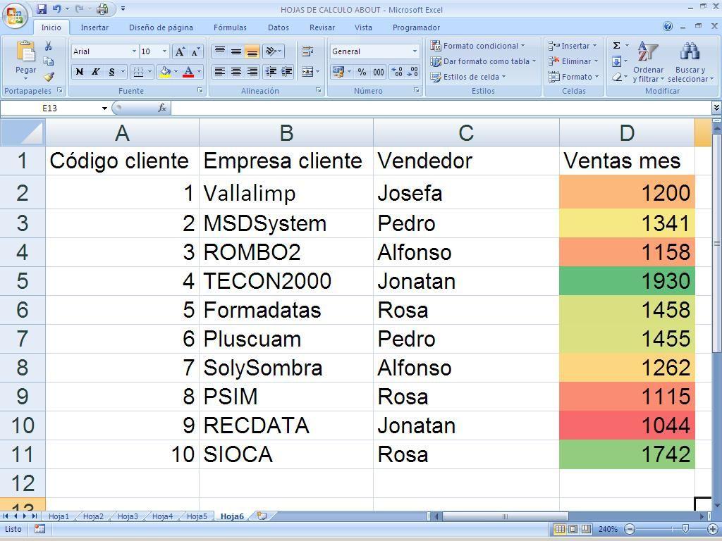 Ejercicio filtro datos en Excel