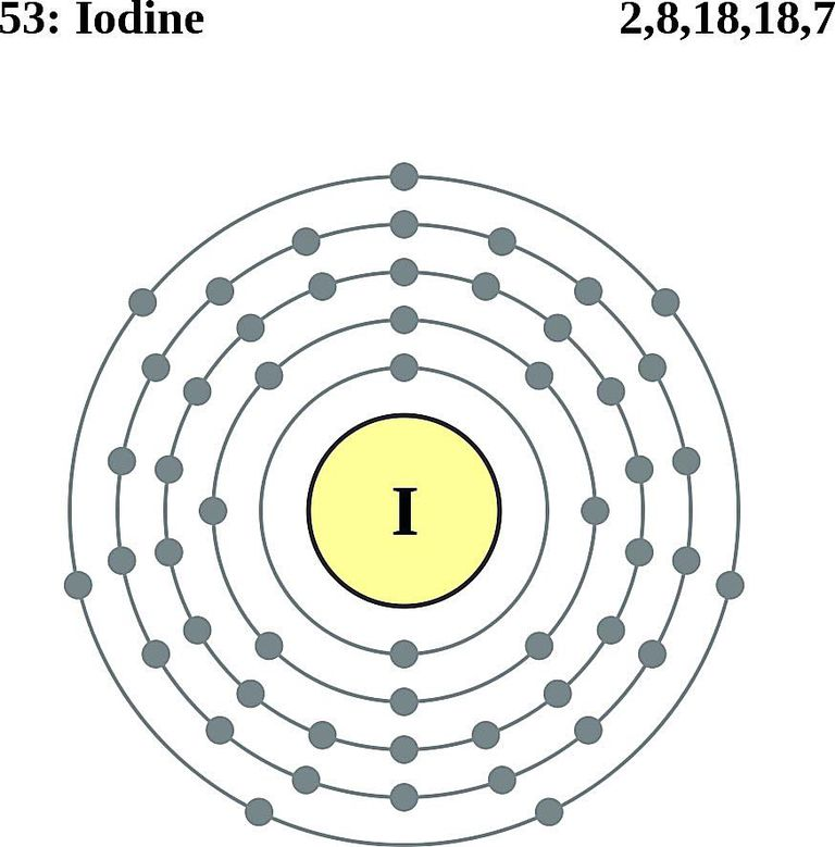 Atoms diagrams electron configurations of elements iodine atom electron shell diagram ccuart Choice Image