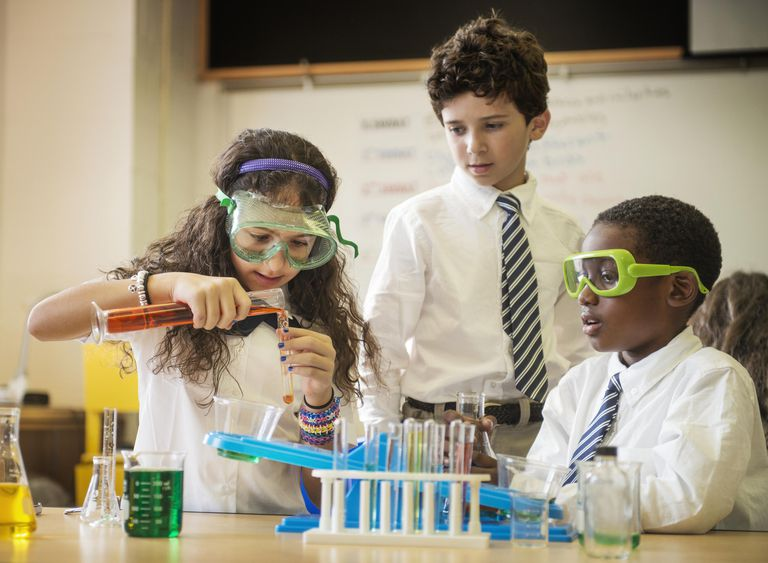 Students in Chemistry Class Doing an Experiment
