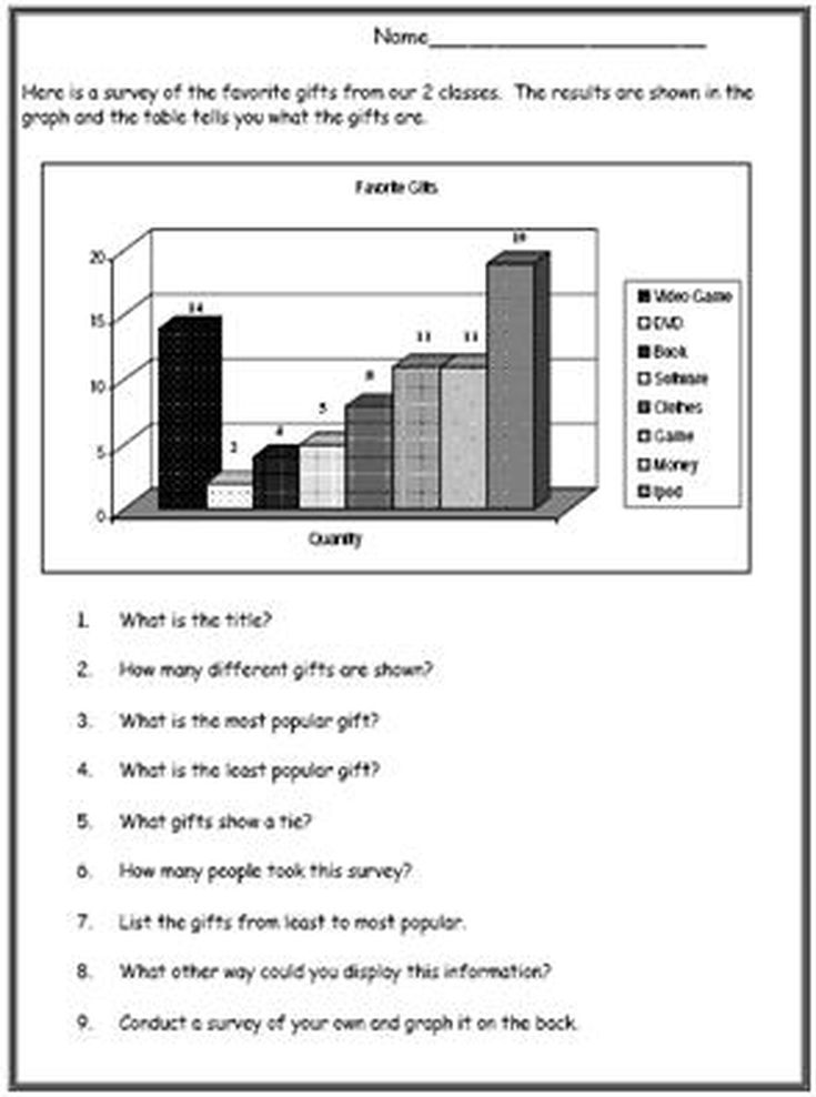 Free Printable Math Charts Grids and Graph Paper PDFs – Graphs and Charts Worksheets