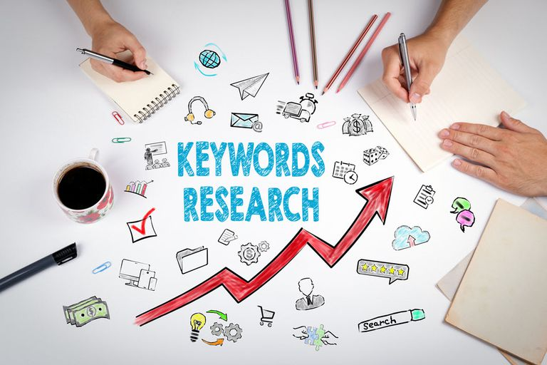 Keyword Research graphic with people working around it.