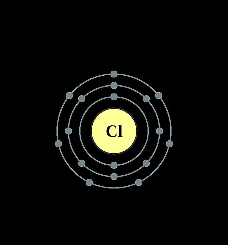 Atoms diagrams electron configurations of elements chlorine atom electron shell diagram ccuart Images