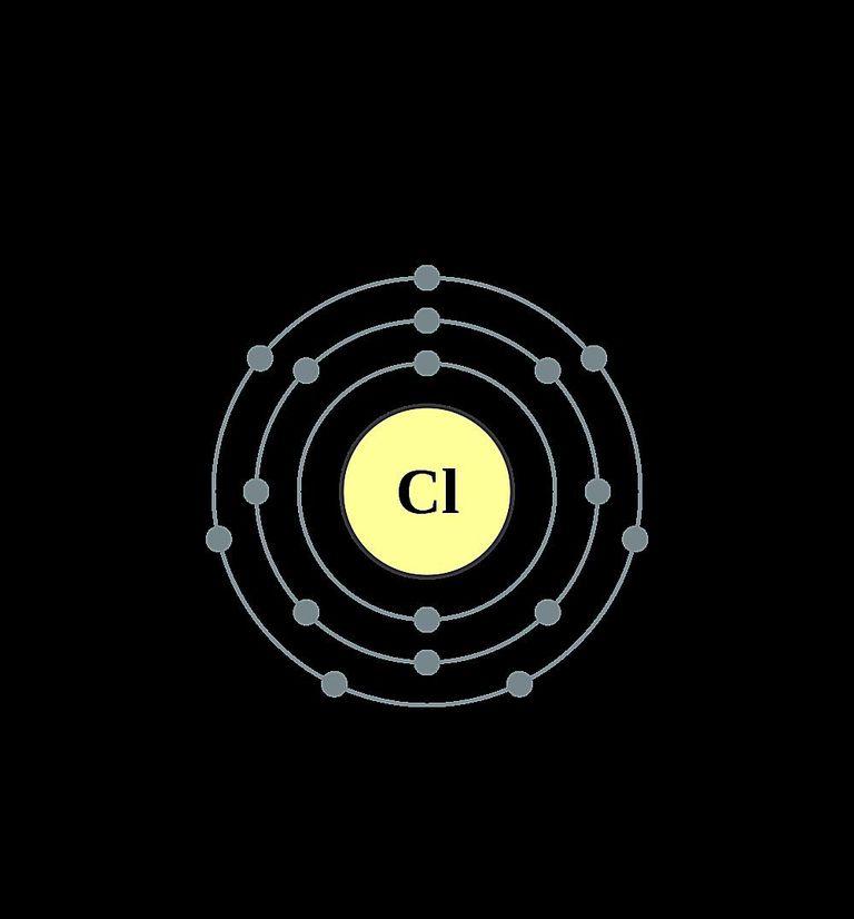 Atoms diagrams electron configurations of elements chlorine atom electron shell diagram ccuart Choice Image