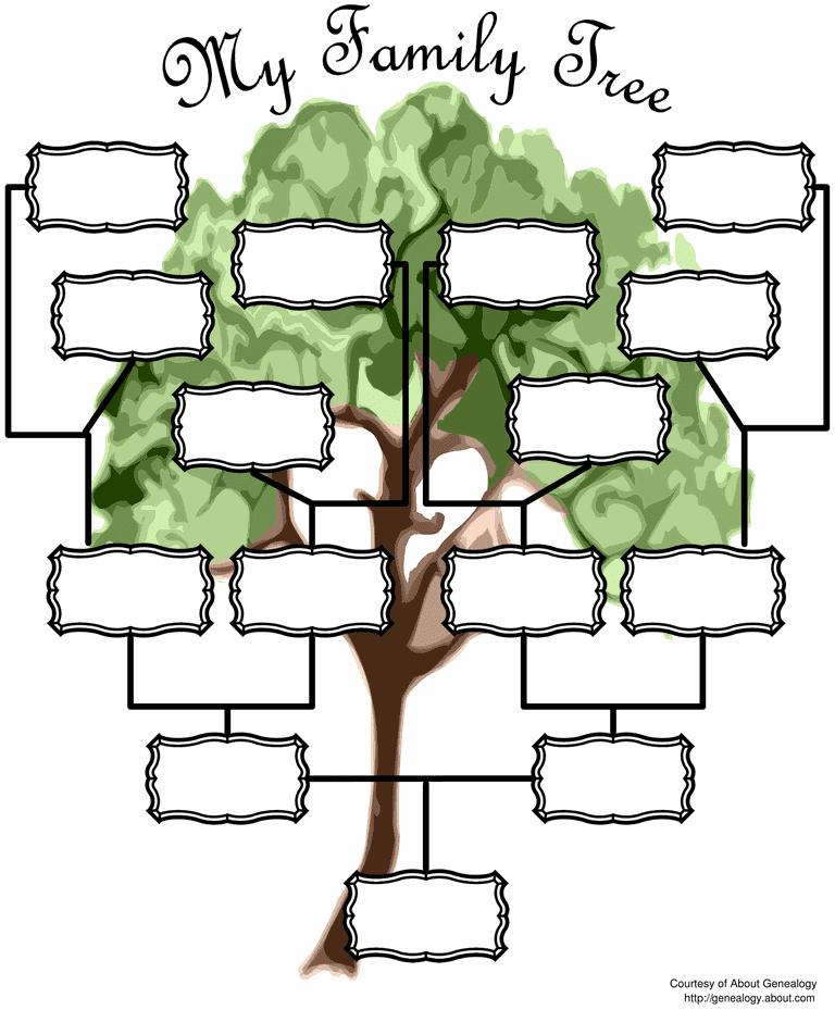 family genealogy charts koni polycode co