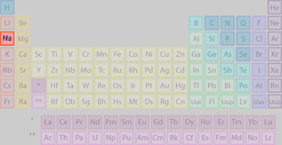 sodiums location on the periodic table of the elements - Periodic Table Sodium Abbreviation