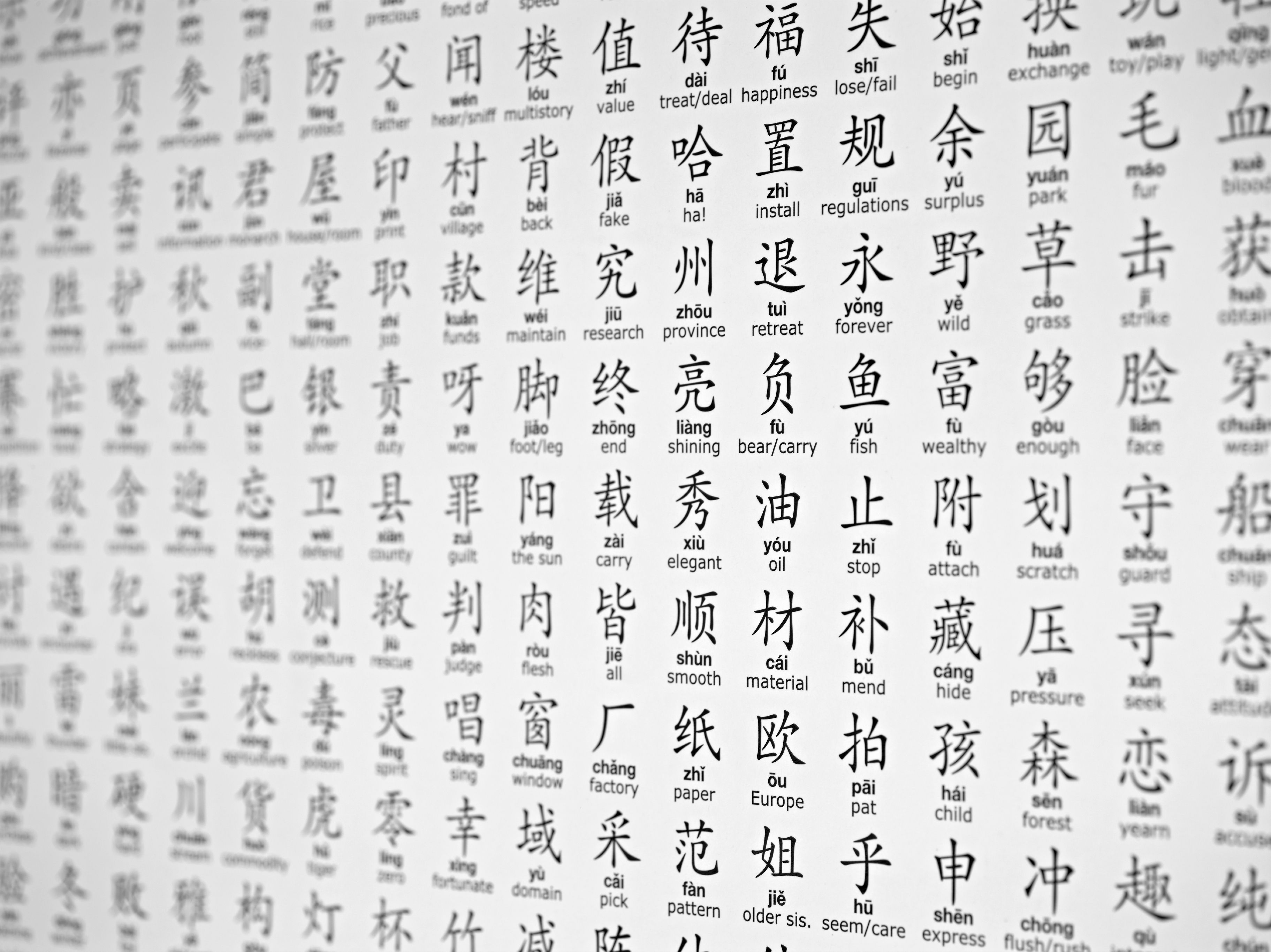 A List Of The Current Chinese Languages - Chinese language chart
