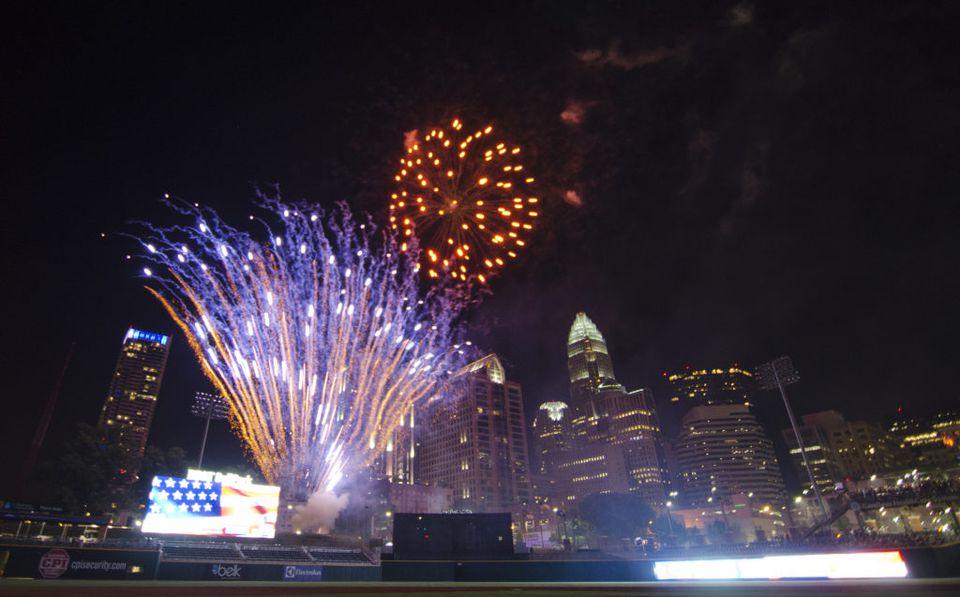 Skyshow Fireworks Spectacular