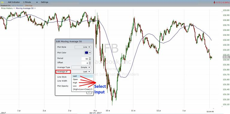 choosing open, high, low or close as input for technical indicator