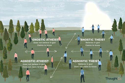 Agnostic and Atheist Beliefs