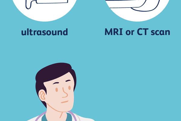 aortic aneurysm diagnosis