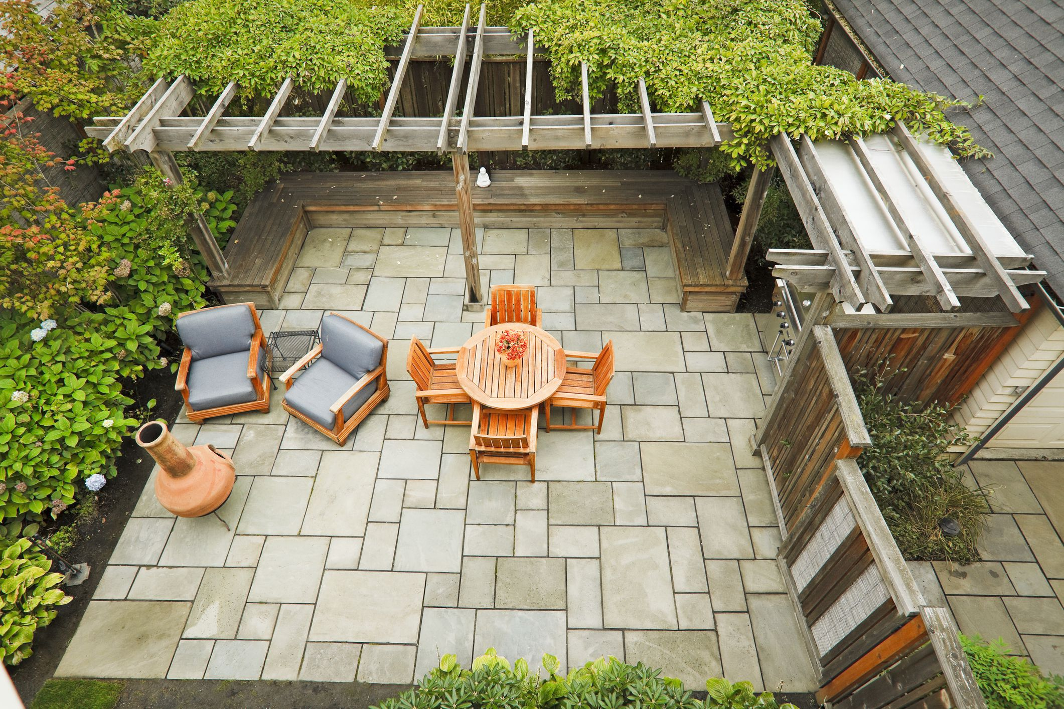 Simple Landscaping Ideas to Achieve a Stunning Makeover on Basic Patio Ideas id=94330