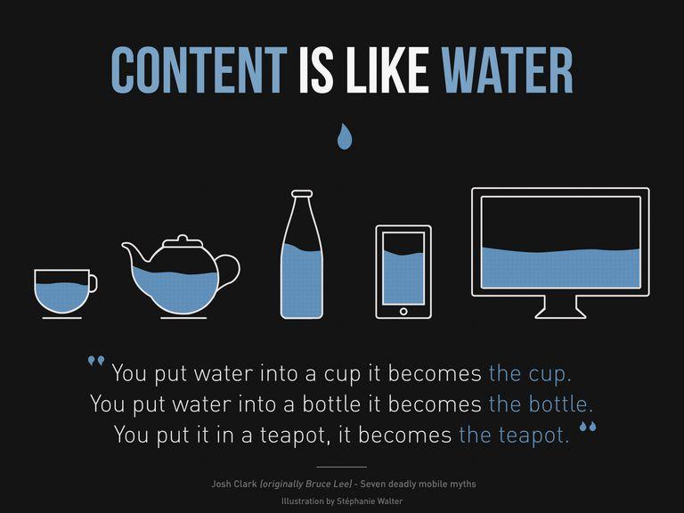 illustration of liquid web layout