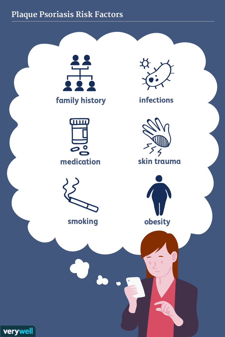 plaque psoriasis risk factors