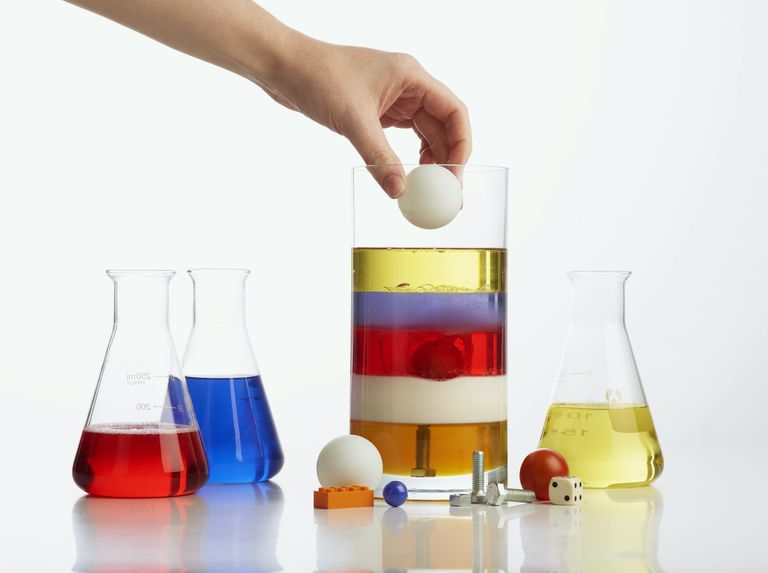 Relative density compares the density of a material to that of pure water.
