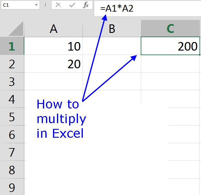 How to Multiply in Excel using a Formula