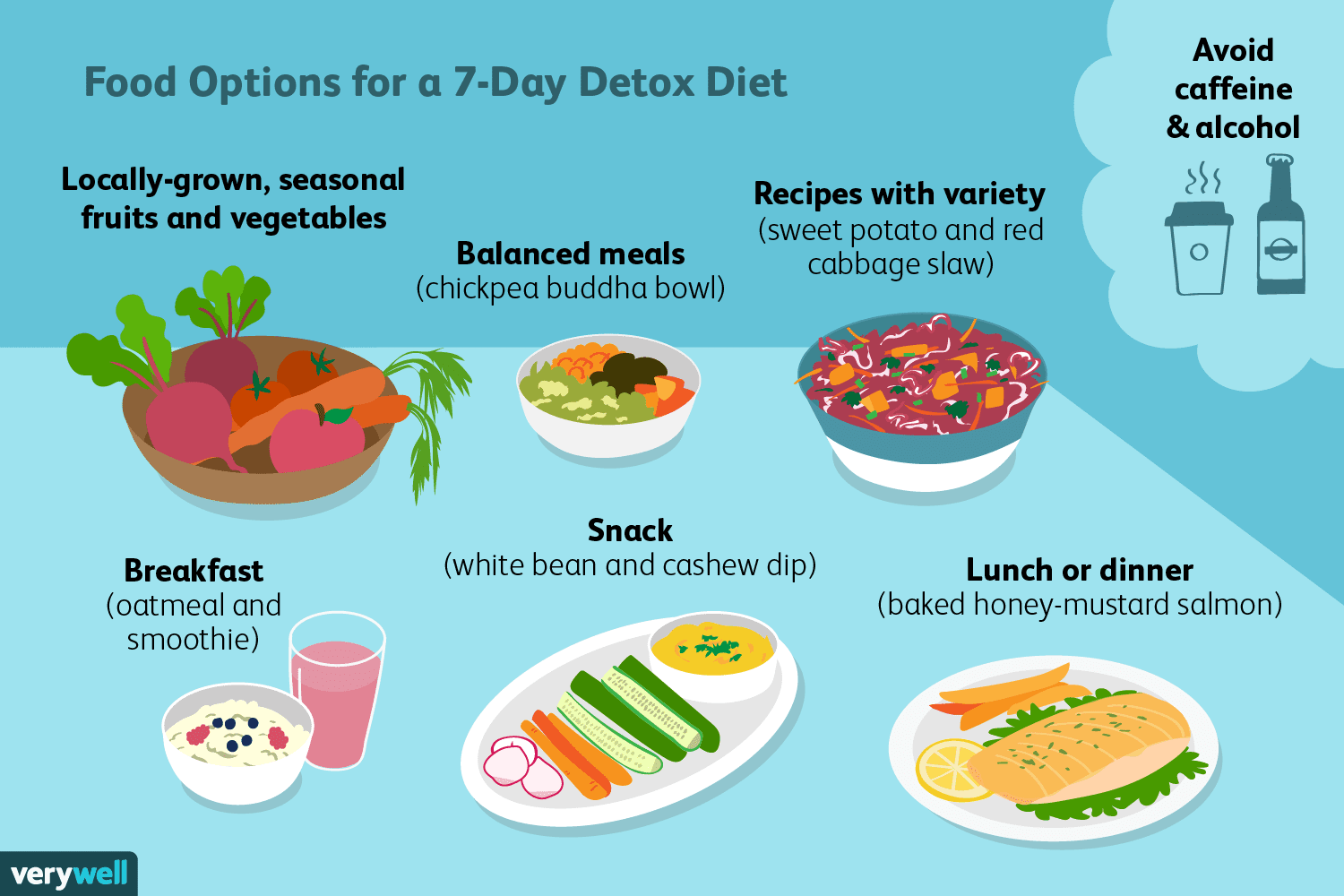 Smart Ways To Approach A 7-Day Detox Diet Plan-3567