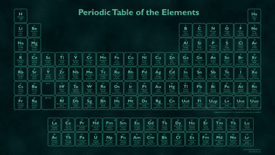 new element names announced by the iupac periodic table - Periodic Table Of Elements Greek Names