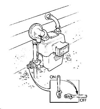 Cierre su suministro principal de gas usando la válvula grande localizada a un lado del medidor de gas.
