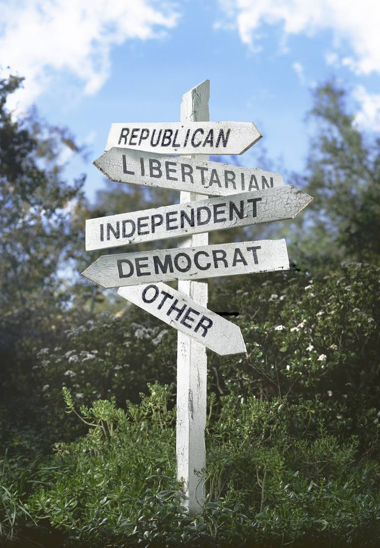 Signpost of political parties