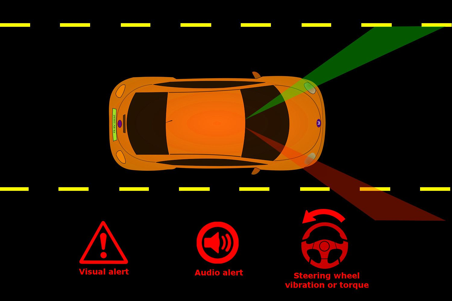 how lane departure and keeping works
