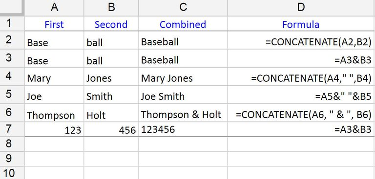 Google Spreadsheets CONCATENATE Function