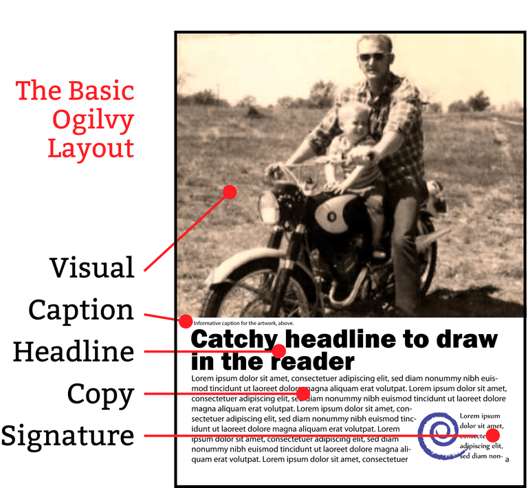 Basic Ogilvy Ad Layout