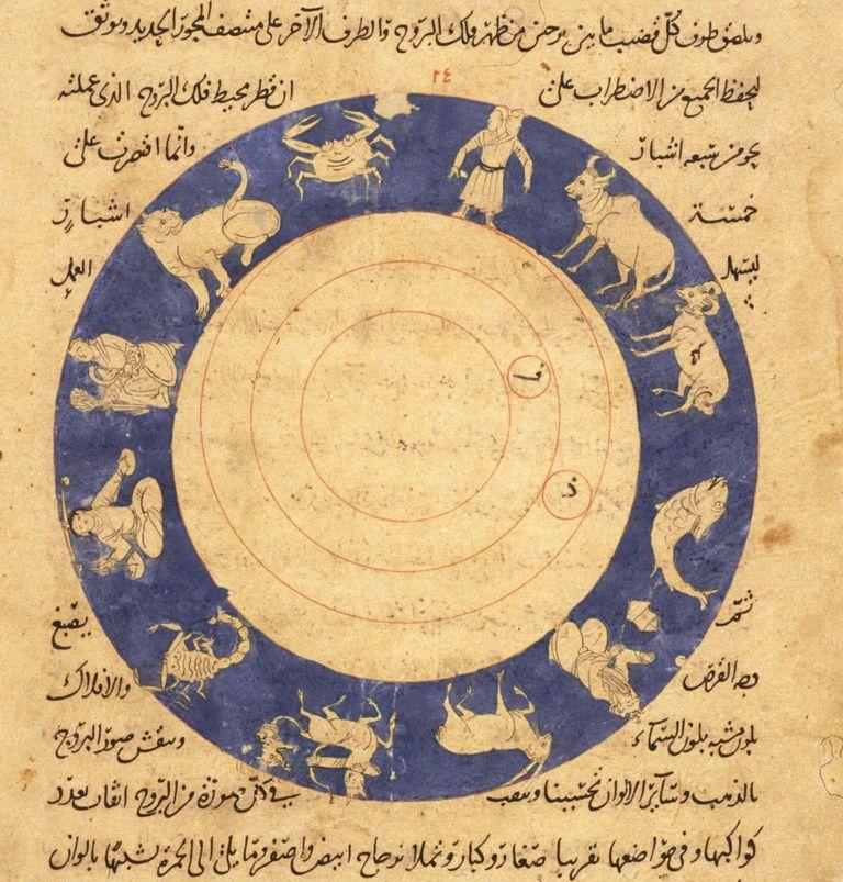 Zodiaco en manuscrito árabe
