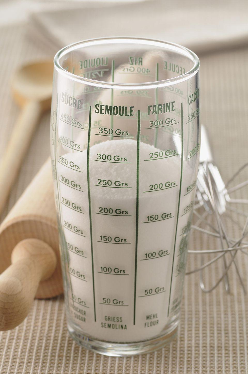 Metric measuring glass