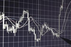 Long-term forex charts