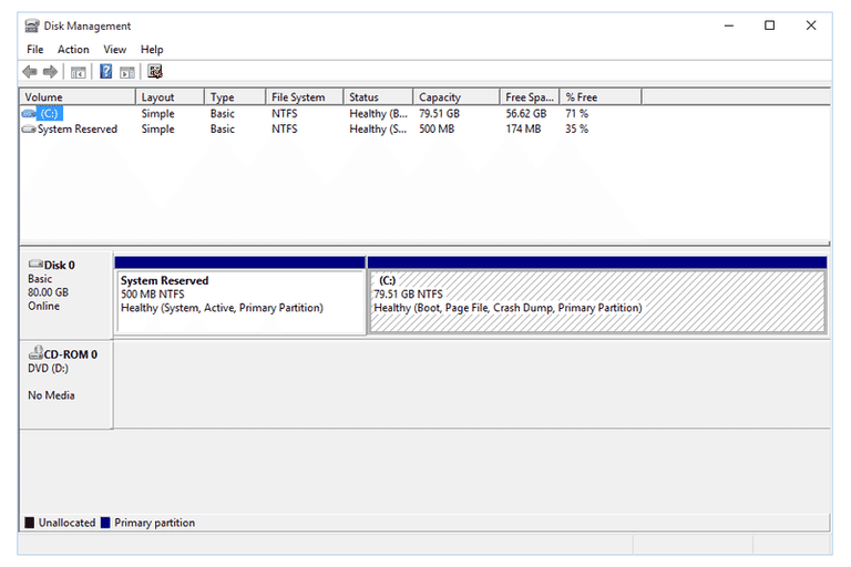 Screenshot of the Disk Management utility in Windows 10