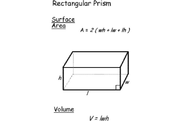 Math Formulas for Basic Shapes and 3D Figures – Surface Area of Rectangular Prisms Worksheet