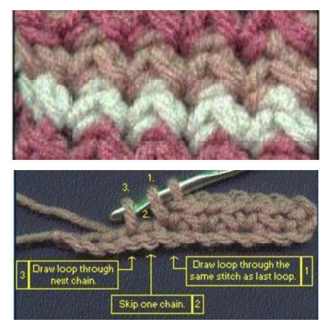 Crochet Pineapple Stitch