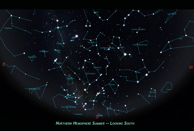 how to find polaris in the northern hemisphere