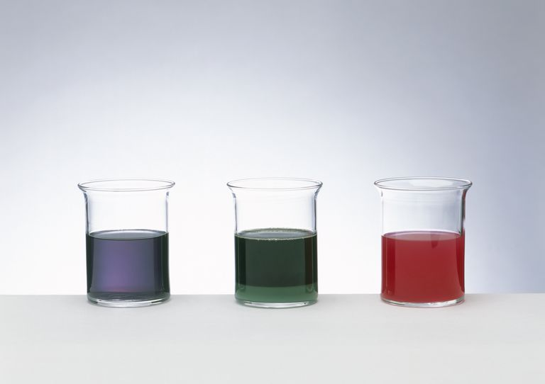 Glass beakers indicating blue for weak alkaline level, green for strong alkali level, and red for weak acidity level