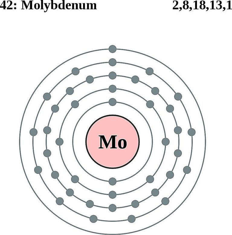 Atoms diagrams electron configurations of elements molybdenum atom electron shell diagram ccuart Images