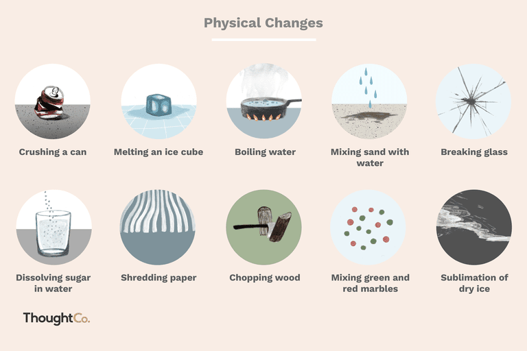 10 examples of physical changes Color change definition science