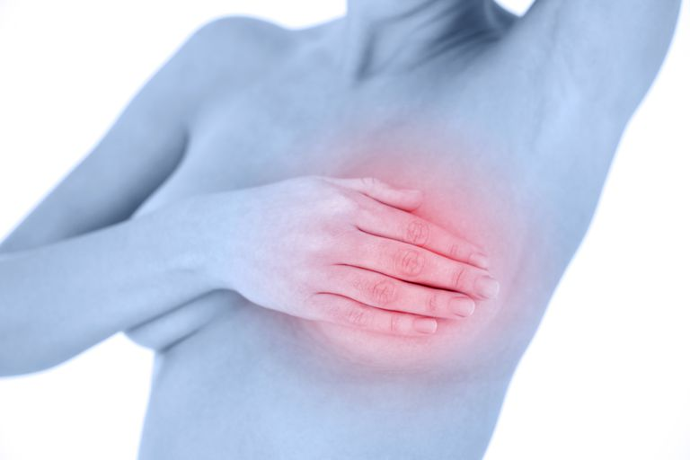 self-breast exam