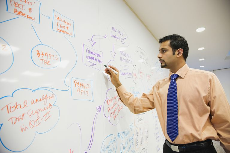 Indian businessman writing on whiteboard