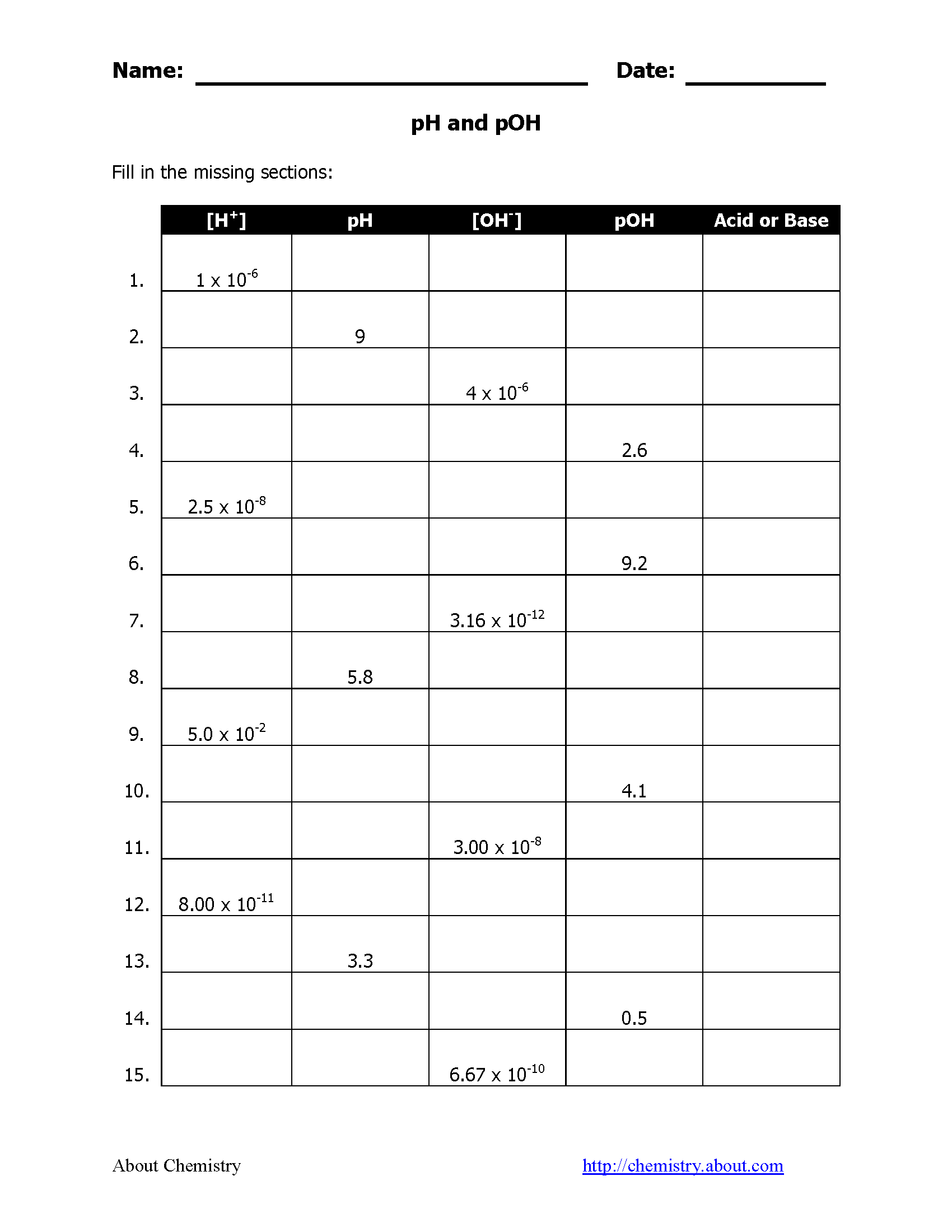 pH and pOH Practice Worksheet – Ph Worksheet