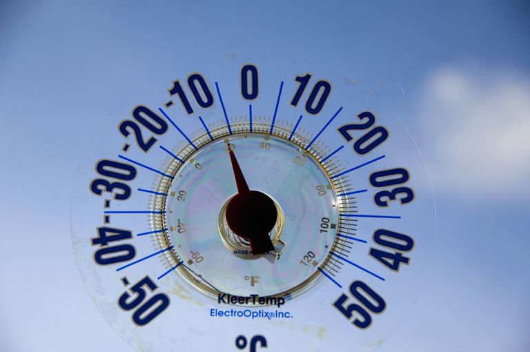 On the Celsius temperature scale, zero degrees is the freezing point of water, while 100 degrees is its boiling point.