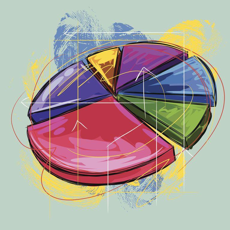 Asset Allocation Asset Classes for Portfolio Management