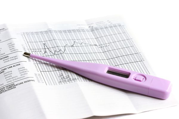 Body basal temperature chart used to detect ovulation