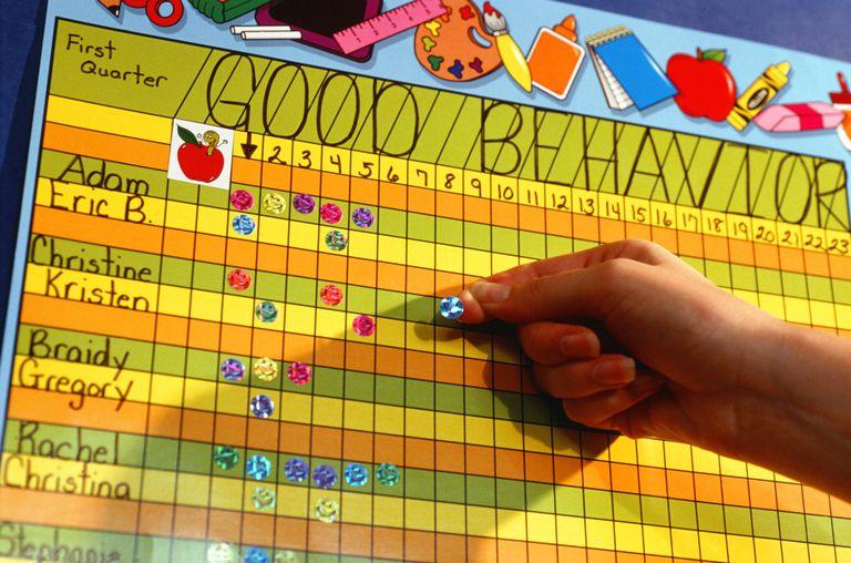 Classroom Reward Ideas For Kindergarten ~ Behavior incentives and classroom rewards