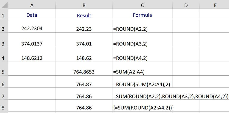 Combining the ROUND and SUM functions in Excel