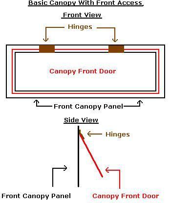 Diy basic aquarium canopy plan for Basic exterior door