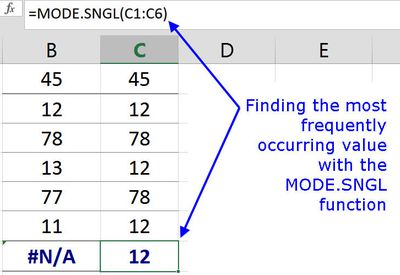 Fun Division Worksheets 5th Grade Excel Excel Median Function Find The Middle Average Value Real Numbers And The Number Line Worksheet with Fun With Math Worksheets Find The Average Mode With Excels Modesngl Function 5th Grade Estimation Worksheets Pdf