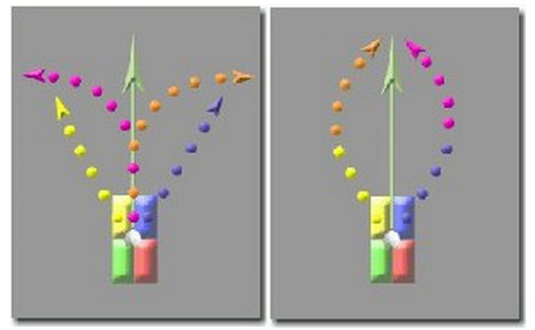 The colored rectangles represent swing path, the dotted lines ball flights