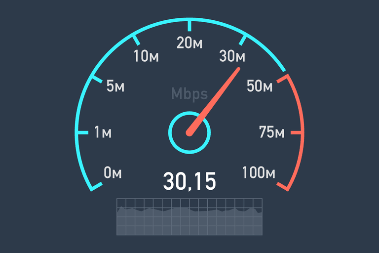 Screenshot of an internet speed test