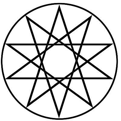 Complicated Polygons And Stars Enneagram Decagram