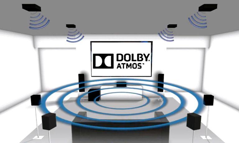 dolbyatmos-soundfielda.jpg